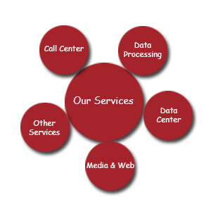 services-outsource-cambodia