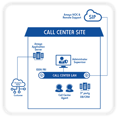 call-center-solutions-outsource-cambodia